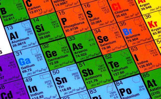IUPAC Names Of 4 New Elements image