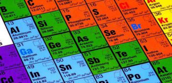 IUPAC Names Of 4 New Elements