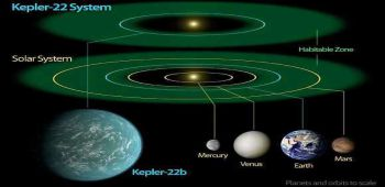 Second Solar System Discovered With 8 Planets image