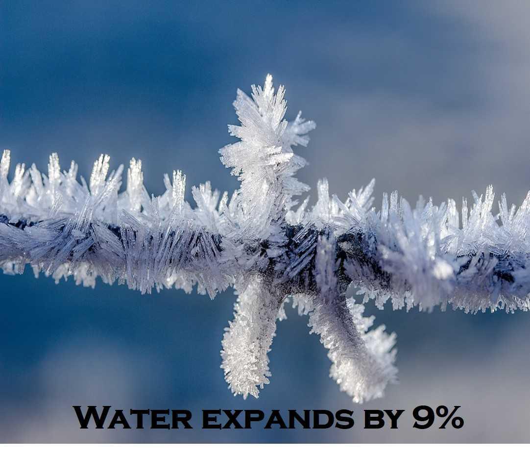 Class 5 Water - Fact