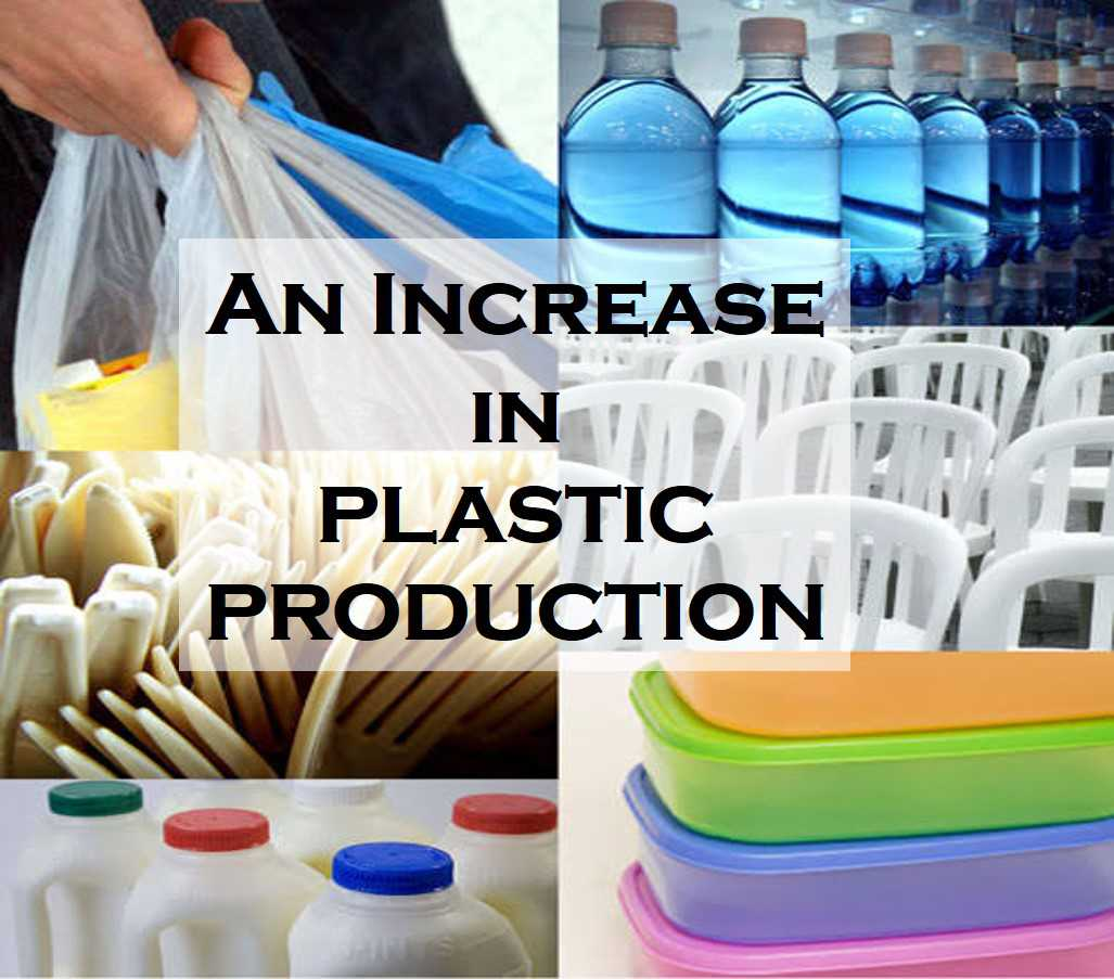 Class 8 Synthetic Fibres And Plastics - Fact