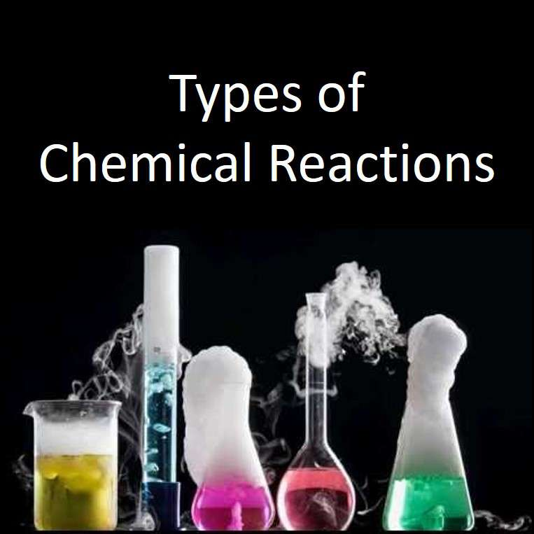 Example of Chemical Reactions and Equations in daily life