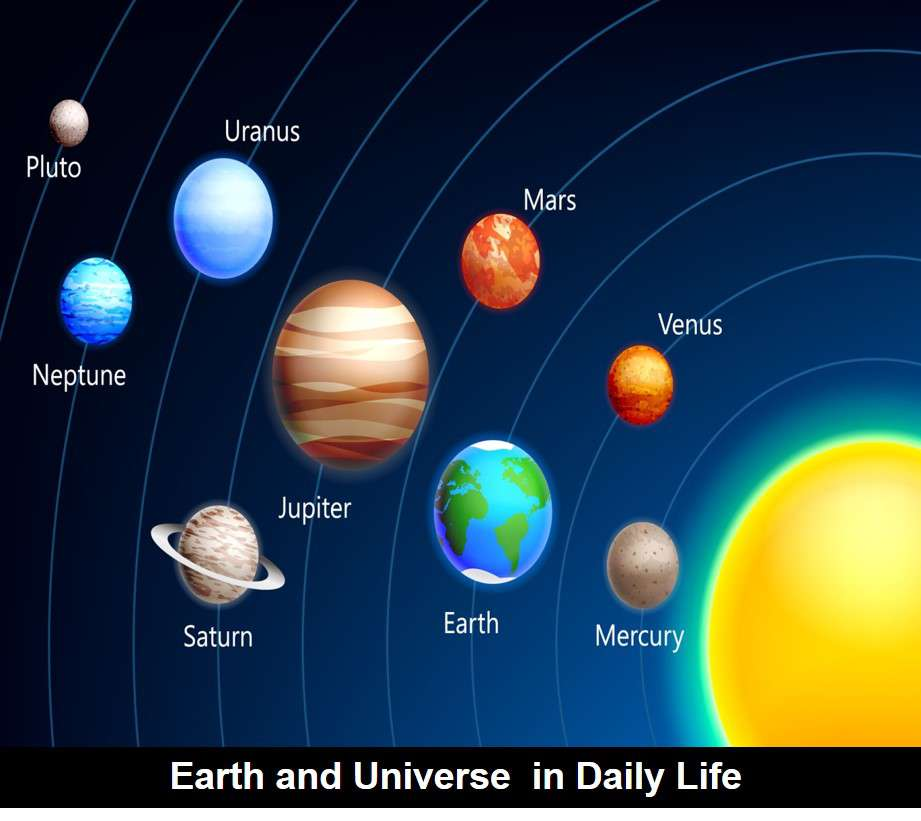 Example of Earth and Universe in daily life