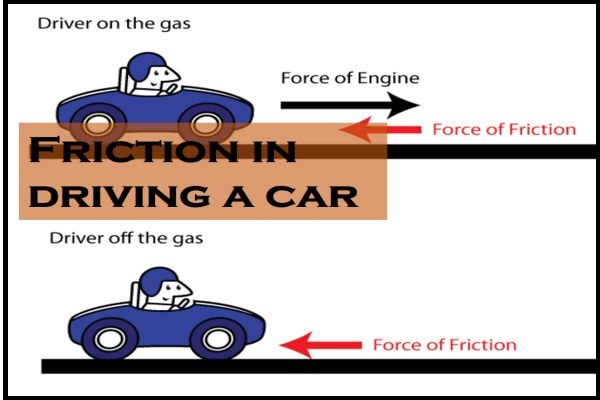 Example of Friction in daily life