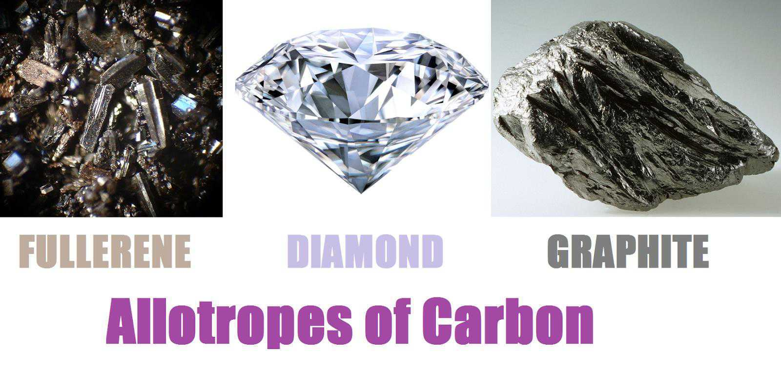 Science Class 10 Carbon and Its Compounds  Allotropes of carbon