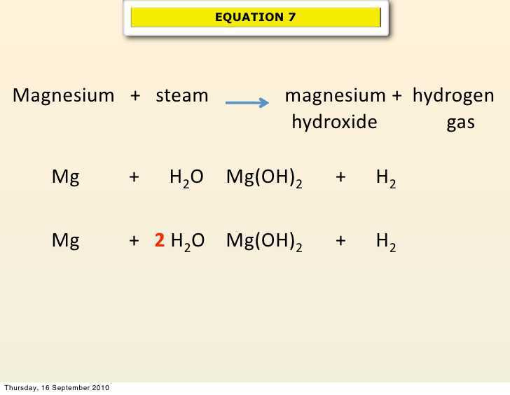 Chemical Reactions And Equations For Class 10