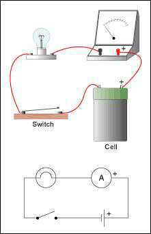Science Class 10 Electricity  Electrical Circuit