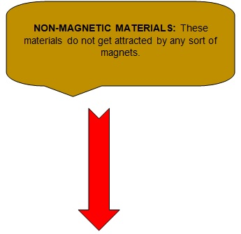 class 10 magneticeffect